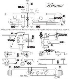 Oliwka syntetyczna HETMAN Light Piston Lubricant 1